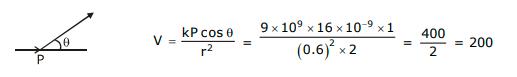 Question 13 solution