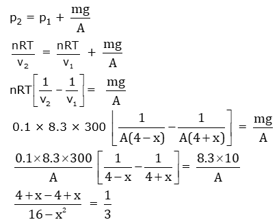 Solutions for JEE Advanced 2020 Physics Paper 2