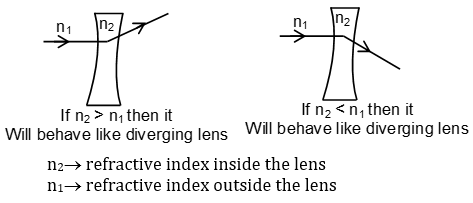 Solutions for KVPY 2016 Physics Papers
