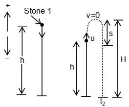 Solutions KVPY 2016 Physics Paper