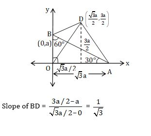 KVPY-SX 2016 Maths Question 6 Solution