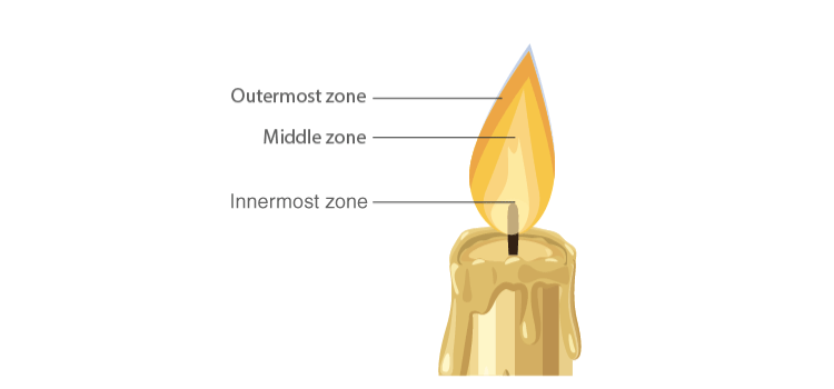 Combustion and Flame 04.png