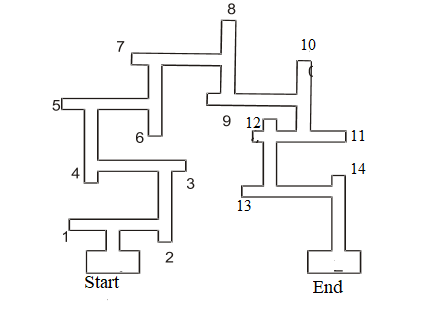 IOQJS_(Shift-II) Question 16