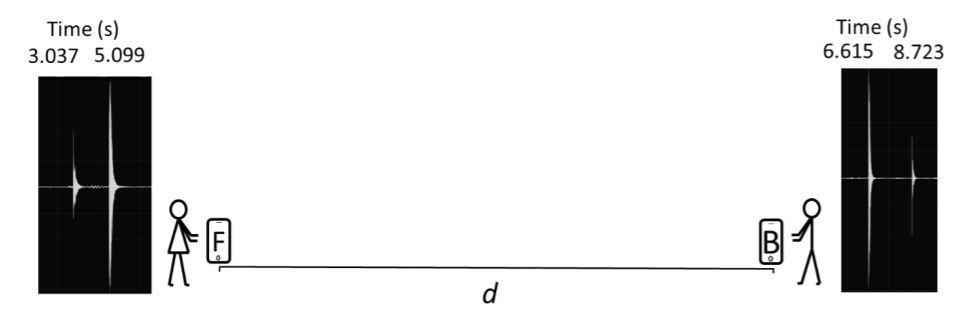IOQJS_(Shift-II) Question 20 Solution