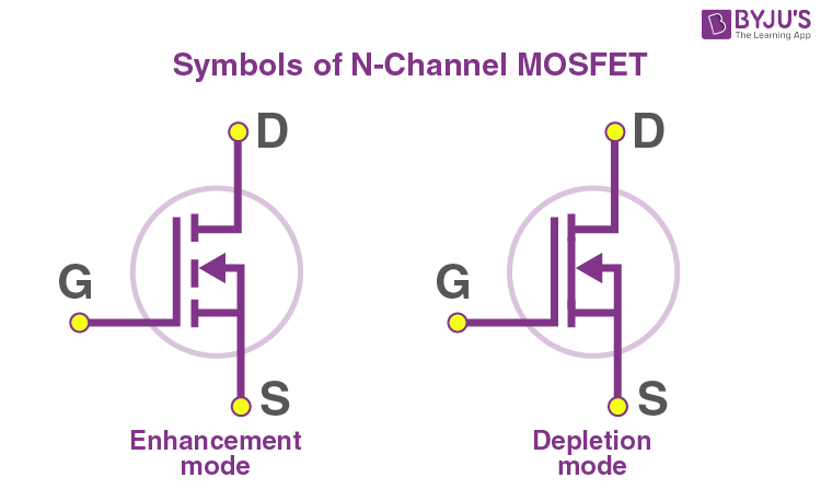 Symbol of N-channel MOSFET