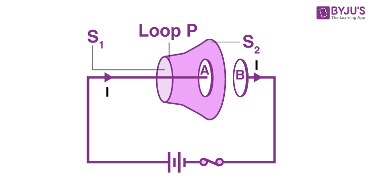 Inconsistency of Ampere's Law