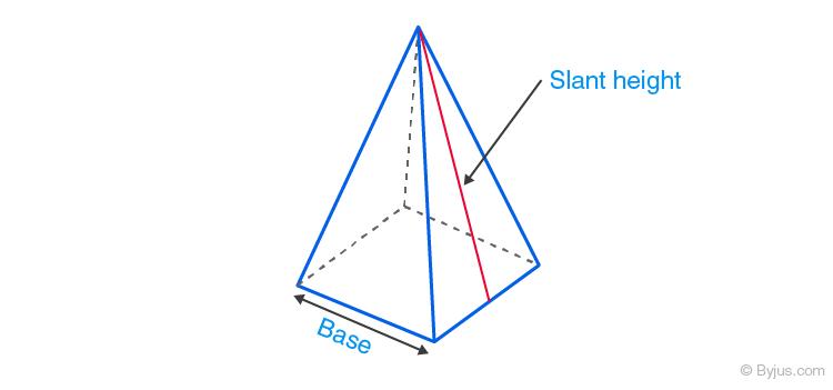 Kim tự tháp vuông