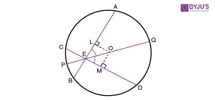 Circles Class 9 - Example 2