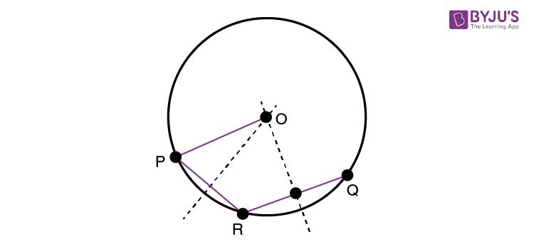 Circles Class 9 - Example 1