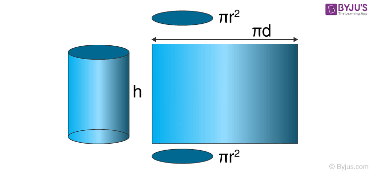 Volume of Cylinder Formula