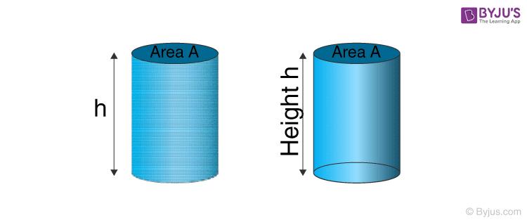 Volume of Cylinder Derivation