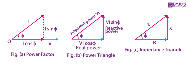 Power Factor Calculation