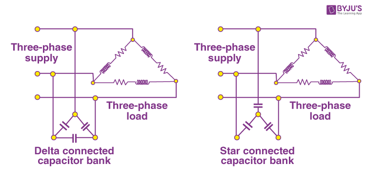 Power Factor Correction by Capacitor Banks