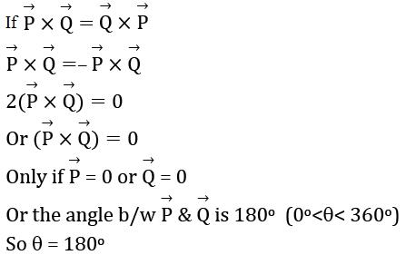 25 Feb Shift 2 JEE Main 2021 Solved Paper Physics