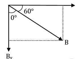 26 Feb 2021 JEE Main Physics Solved Paper Shift 2