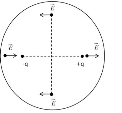 26 Feb JEE Main Shift 2 2021 Physics Solved Paper
