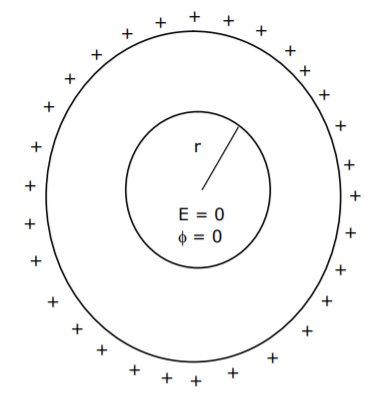 26 Feb Shift 2 JEE Main 2021 Solved Paper Physics