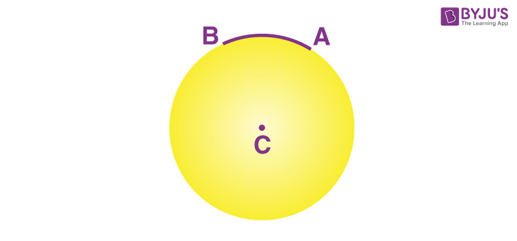 Arc of circle