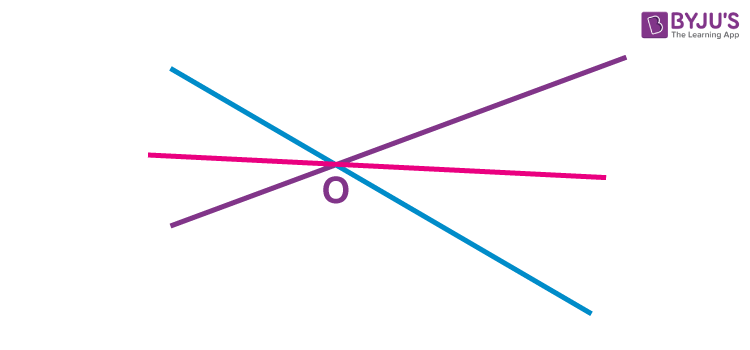Concurrent lines 1