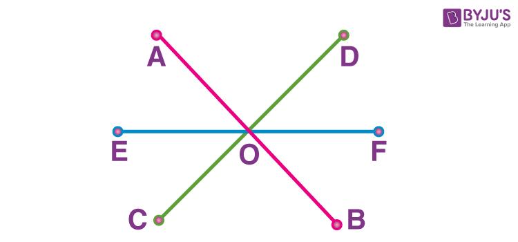 Concurrent lines 2
