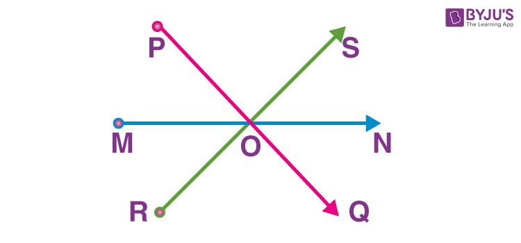 Concurrent lines 3