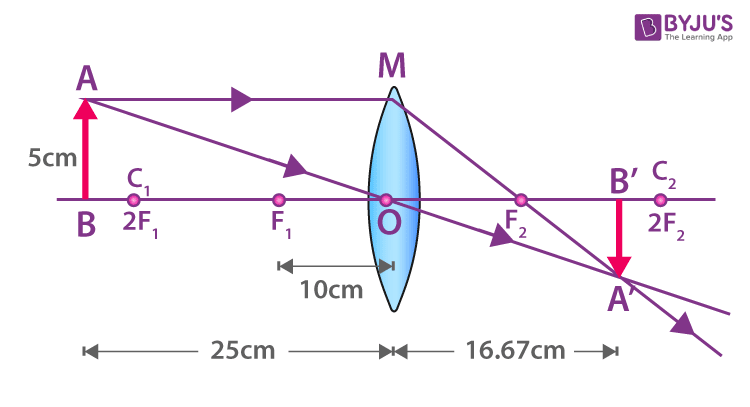 An object 5 cm in length is held 25 cm away from a converging lens of focal length 10 cm. Draw the ray diagram and find the position, size and the nature of the image formed.