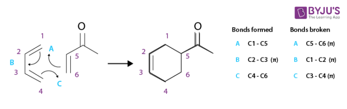 Diels-Alder Reaction Mechanism