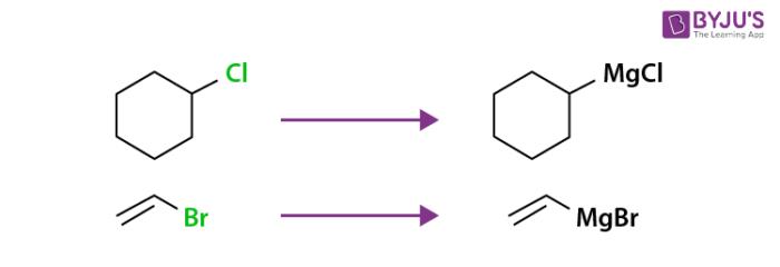 Preparation of Grignard Reagents
