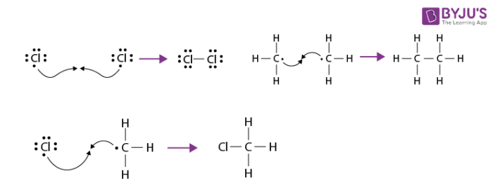 polychlorinated products