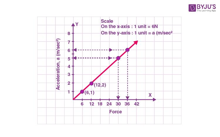 Imp que class 9 maths 4 marks que 20 sol