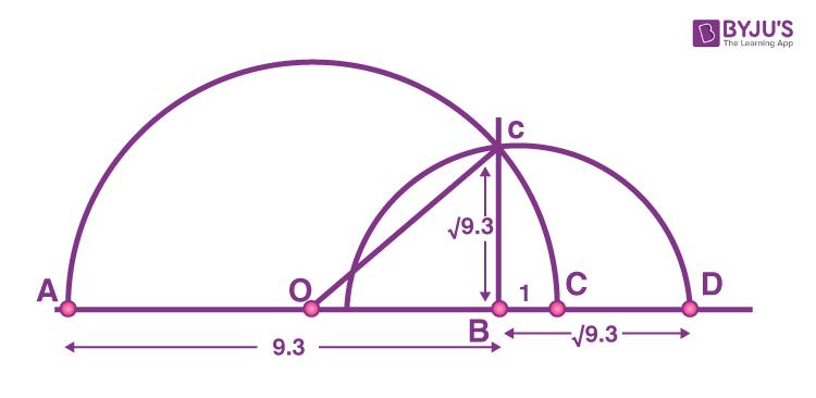Imp questions class 9 maths chapter 1 Q13 sol