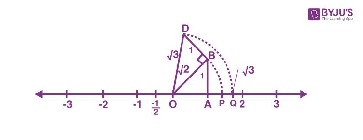 Imp questions class 9 maths chapter 1 Q3 sol
