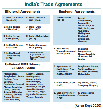 India's Trade Agreements - CAROTAR 2020 Rules