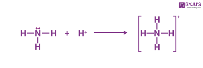 Formation of Ammonium Ion from a Lewis Acid and Base