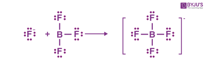 Reaction Between a Lewis Acid and Base Example 2