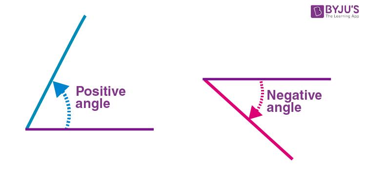 Positive and Negative Angle