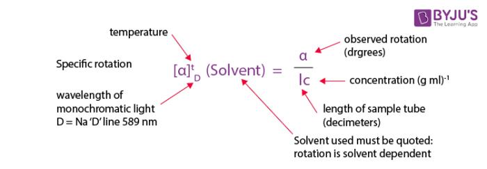 Formula of Optical Rotation