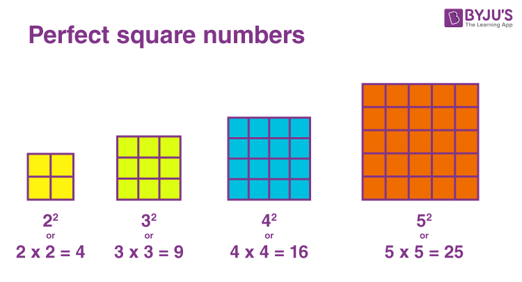 Perfect square numbers