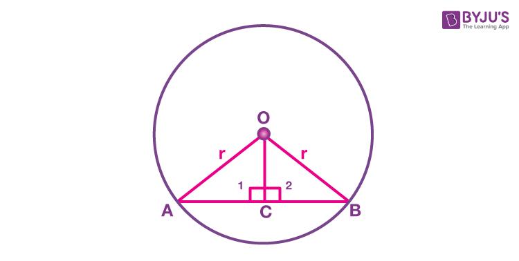 Radius of circle. Theorem 2