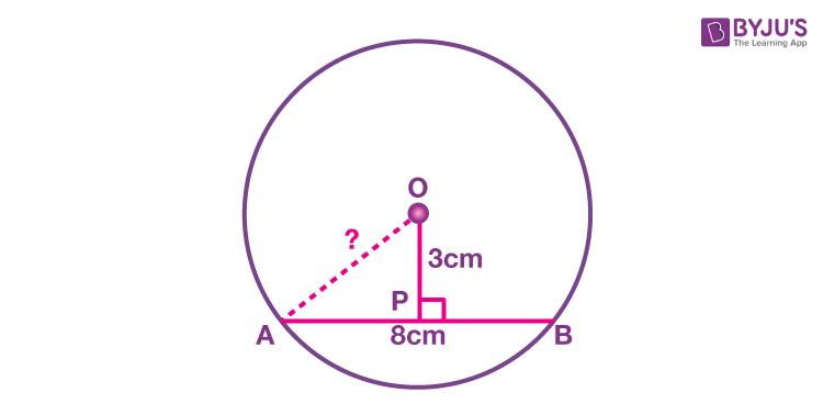 Radius of circle example