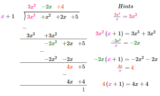 Remainder theorem of polynomial example