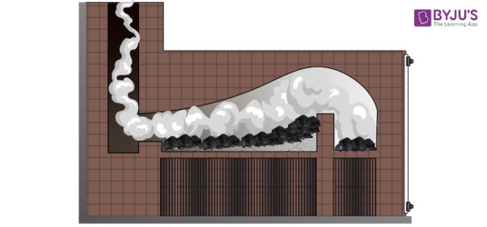 reverberatory furnace diagram