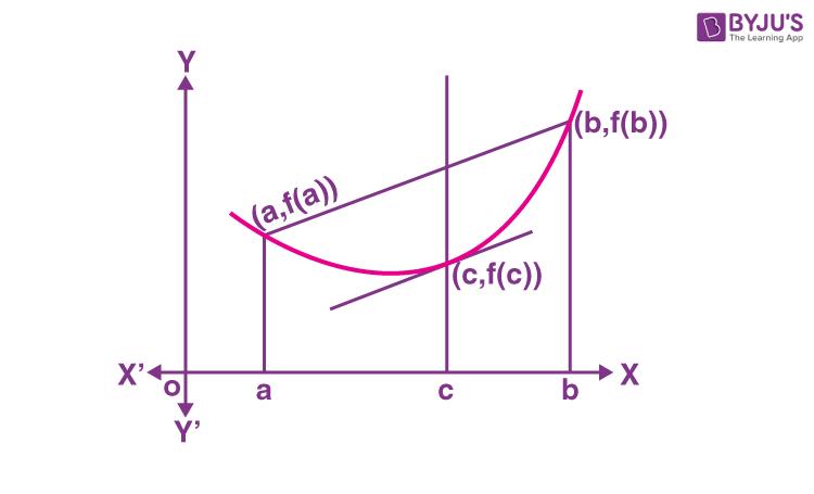 Lagrange's mean value theorem