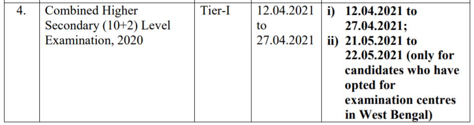 SSC CHSL Exam Date 2020 revised