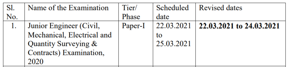 SSC JE Exam Date 2020 Revised