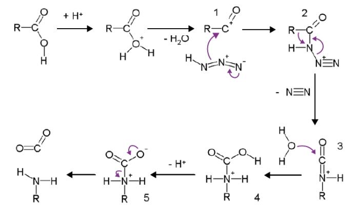 Schmidt Reaction Mechanism for Producing Amines