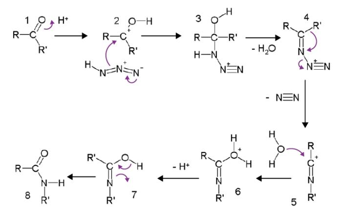 Schmidt Reaction Mechanism for Producing Amides