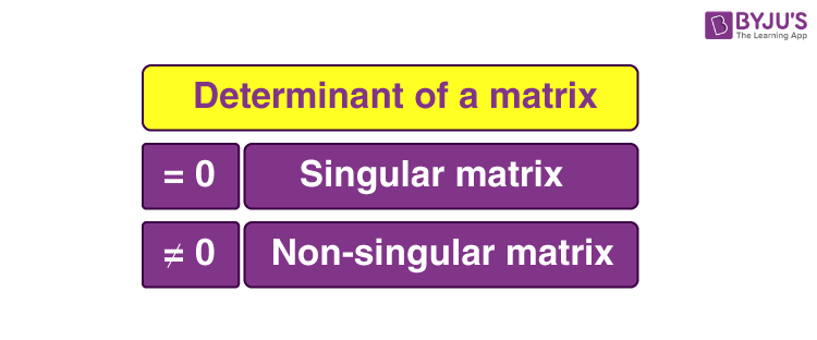 Singular matrix formula
