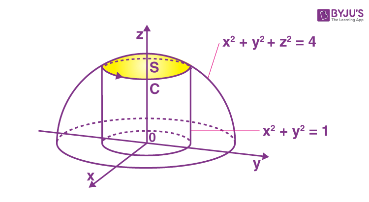 Stokes theorem example