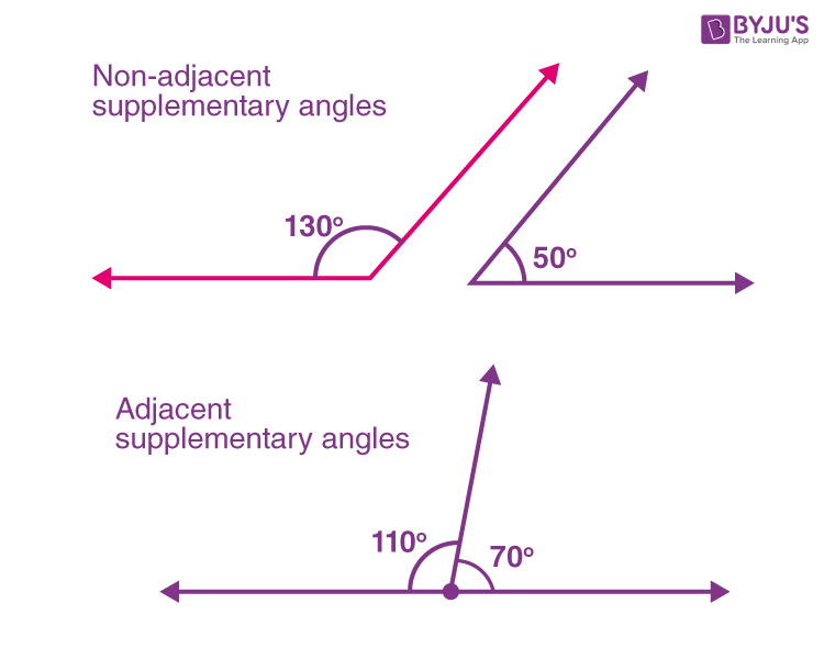 Adjacent and Non-Adjacent Supplementary Angles